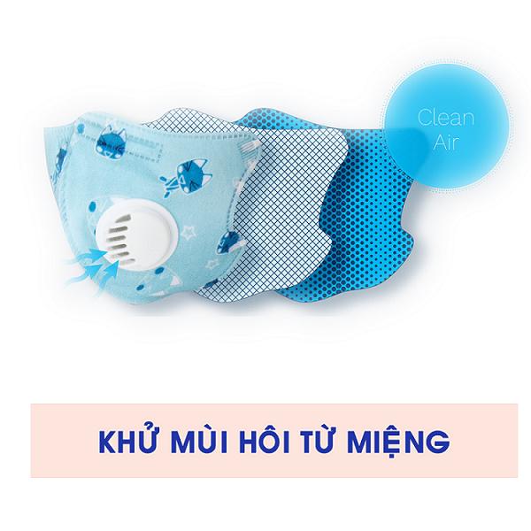 Khẩu trang diệt khuẩn Triton bảo vệ sức khỏe của trẻ